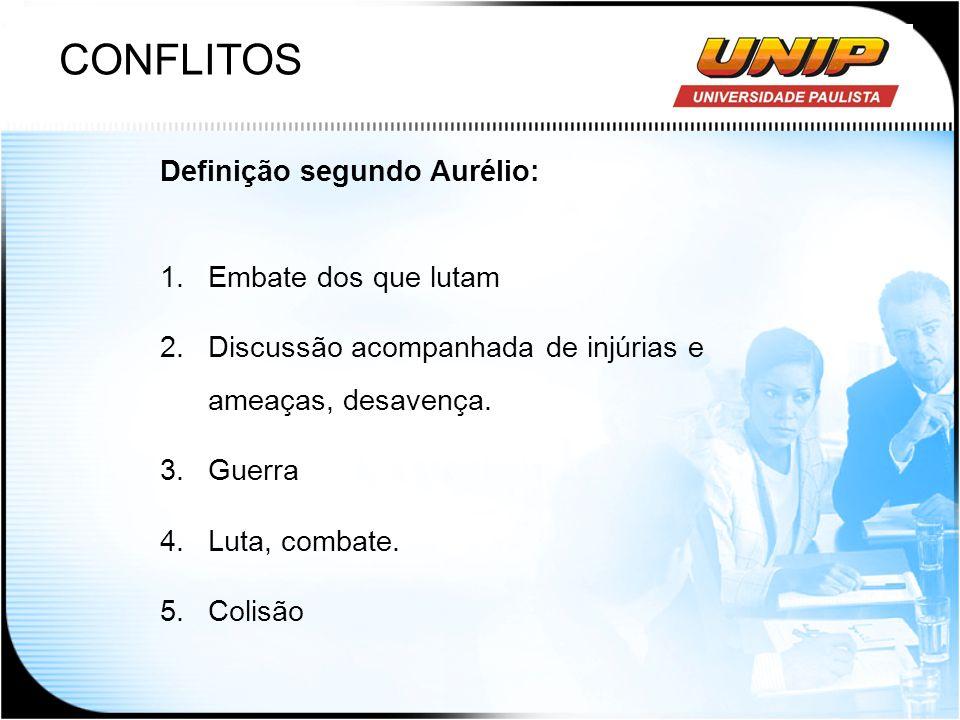 CONFLITOS Definição segundo Aurélio: Embate dos que lutam