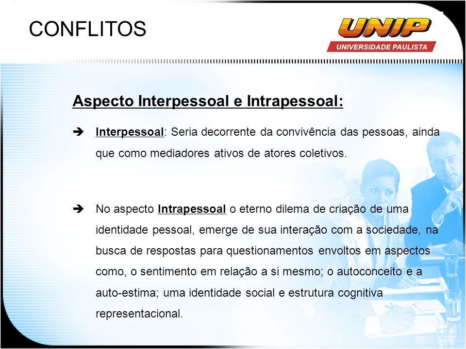 CONFLITOS Aspecto Interpessoal e Intrapessoal: