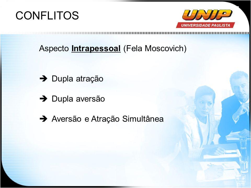 CONFLITOS Aspecto Intrapessoal (Fela Moscovich) Dupla atração