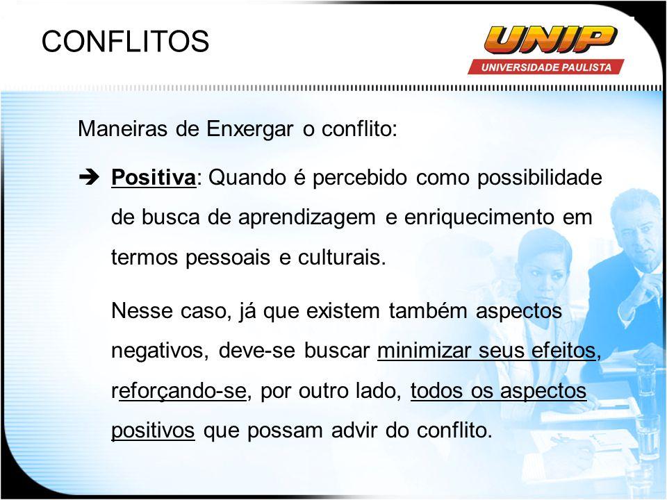 CONFLITOS Maneiras de Enxergar o conflito: