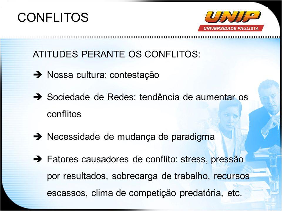CONFLITOS ATITUDES PERANTE OS CONFLITOS: Nossa cultura: contestação
