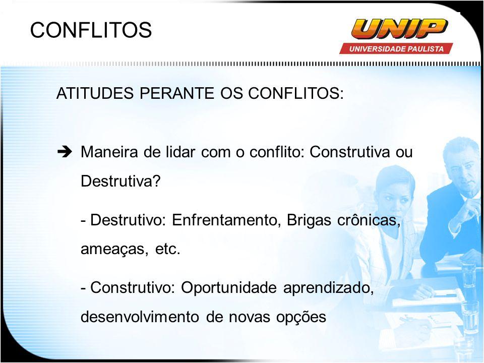 CONFLITOS ATITUDES PERANTE OS CONFLITOS:
