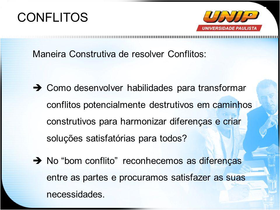 CONFLITOS Maneira Construtiva de resolver Conflitos: