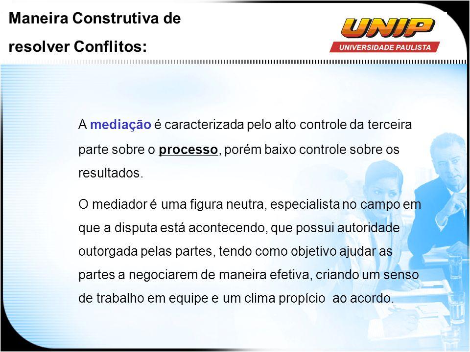 Maneira Construtiva de resolver Conflitos: