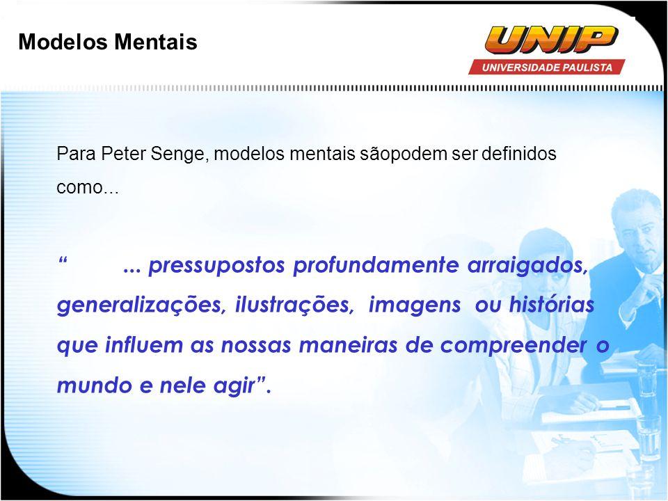 Modelos Mentais Para Peter Senge, modelos mentais sãopodem ser definidos como...