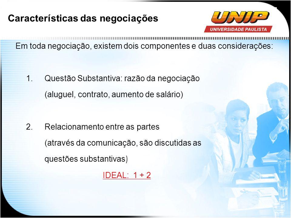 Características das negociações