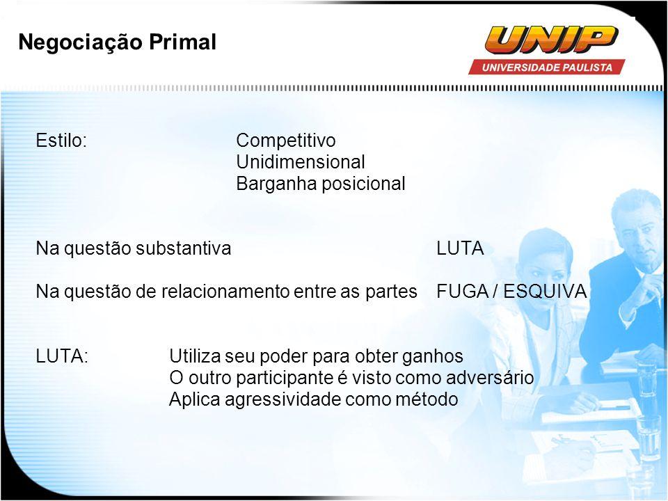 Negociação Primal Estilo: Competitivo Unidimensional