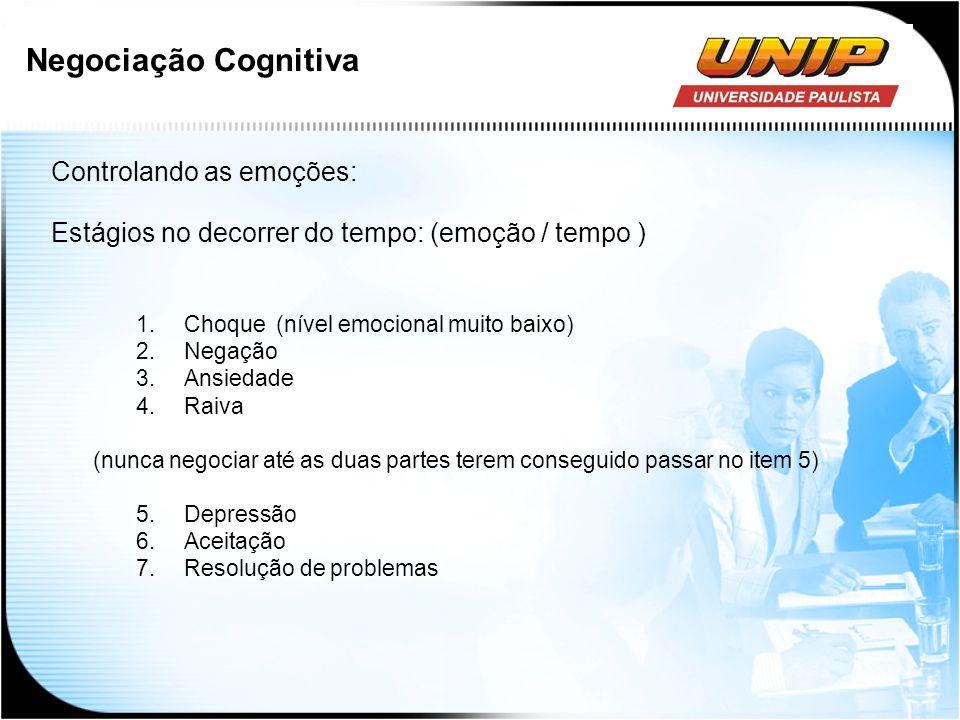 Negociação Cognitiva Controlando as emoções: