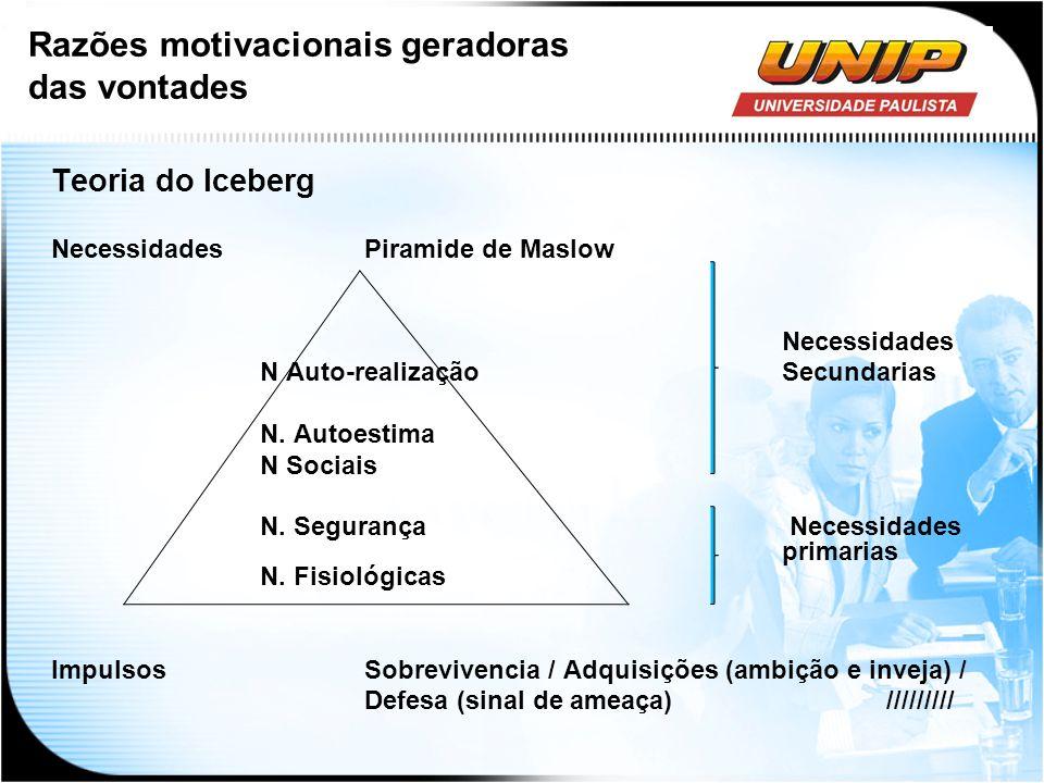 Razões motivacionais geradoras das vontades