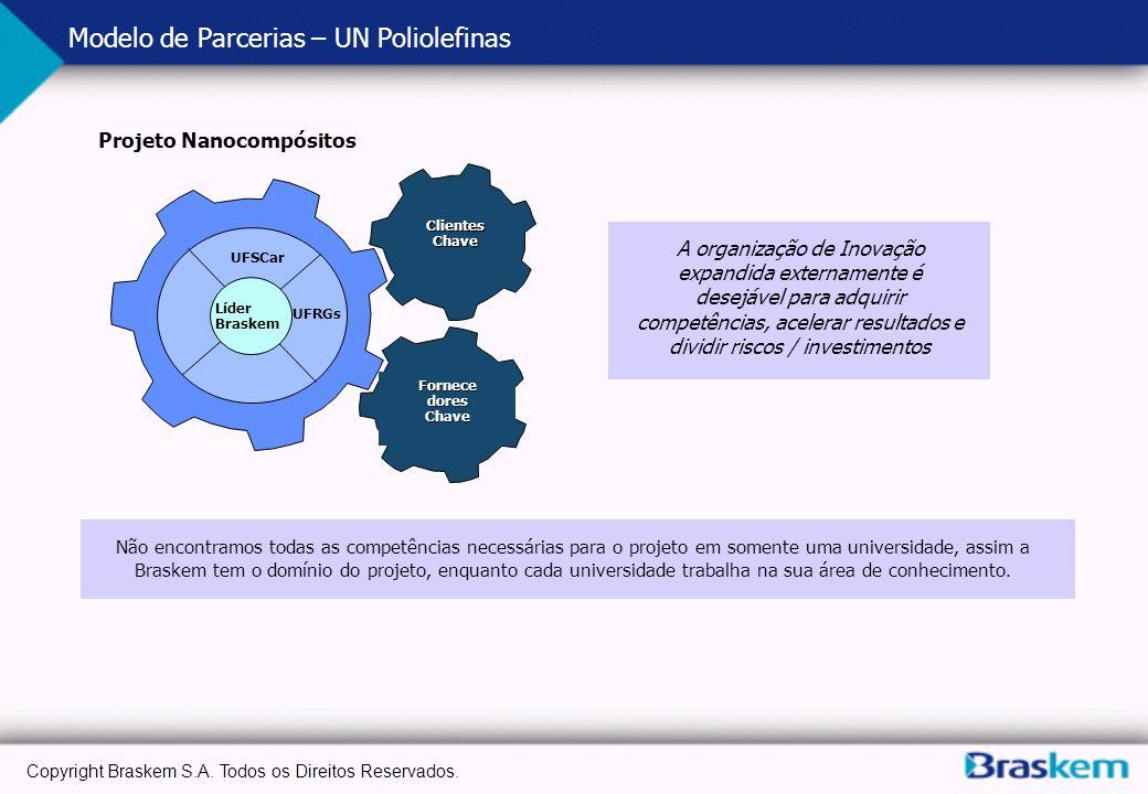 Modelo de Parcerias – UN Poliolefinas