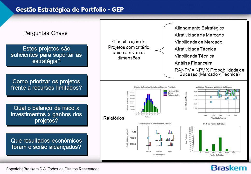 Gestão Estratégica de Portfolio - GEP