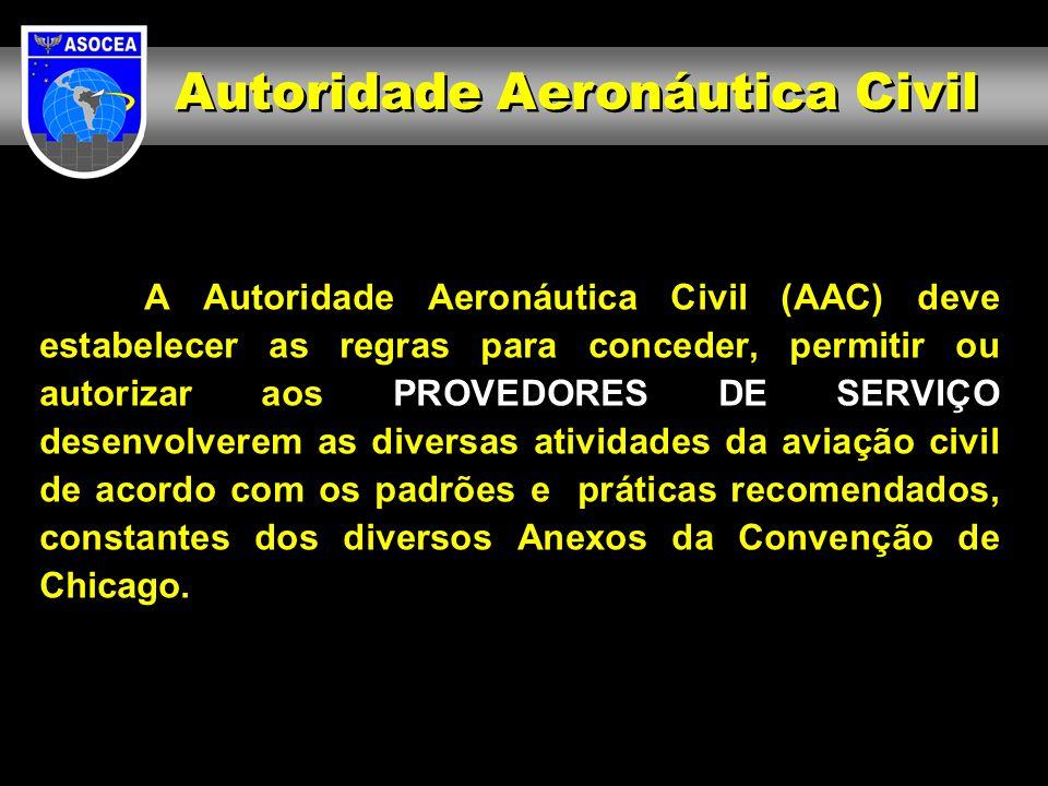 Autoridade Aeronáutica Civil