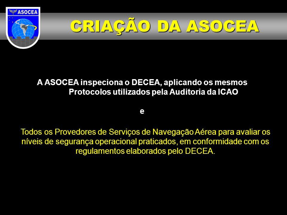 CRIAÇÃO DA ASOCEA A ASOCEA inspeciona o DECEA, aplicando os mesmos Protocolos utilizados pela Auditoria da ICAO.