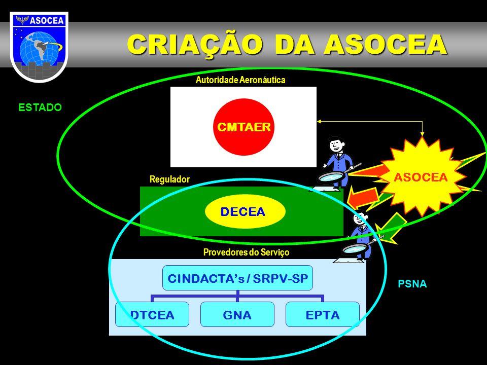 CRIAÇÃO DA ASOCEA CMTAER ASOCEA DECEA ESTADO PSNA