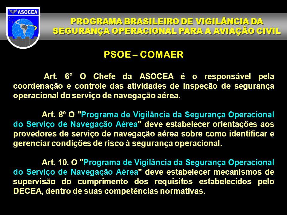 PROGRAMA BRASILEIRO DE VIGILÂNCIA DA SEGURANÇA OPERACIONAL PARA A AVIAÇÃO CIVIL