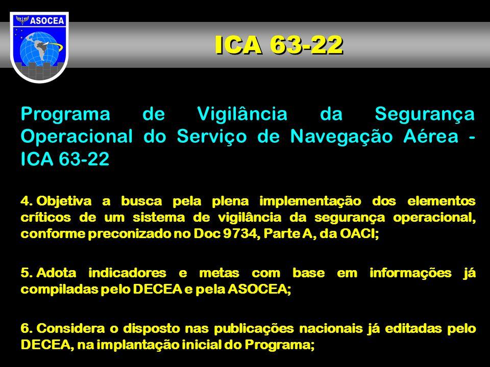 ICA 63-22 Programa de Vigilância da Segurança Operacional do Serviço de Navegação Aérea - ICA 63-22.