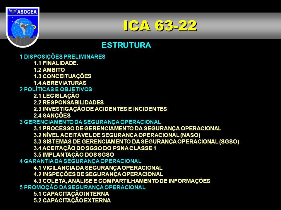 ICA 63-22 ESTRUTURA 1 DISPOSIÇÕES PRELIMINARES 1.1 FINALIDADE.