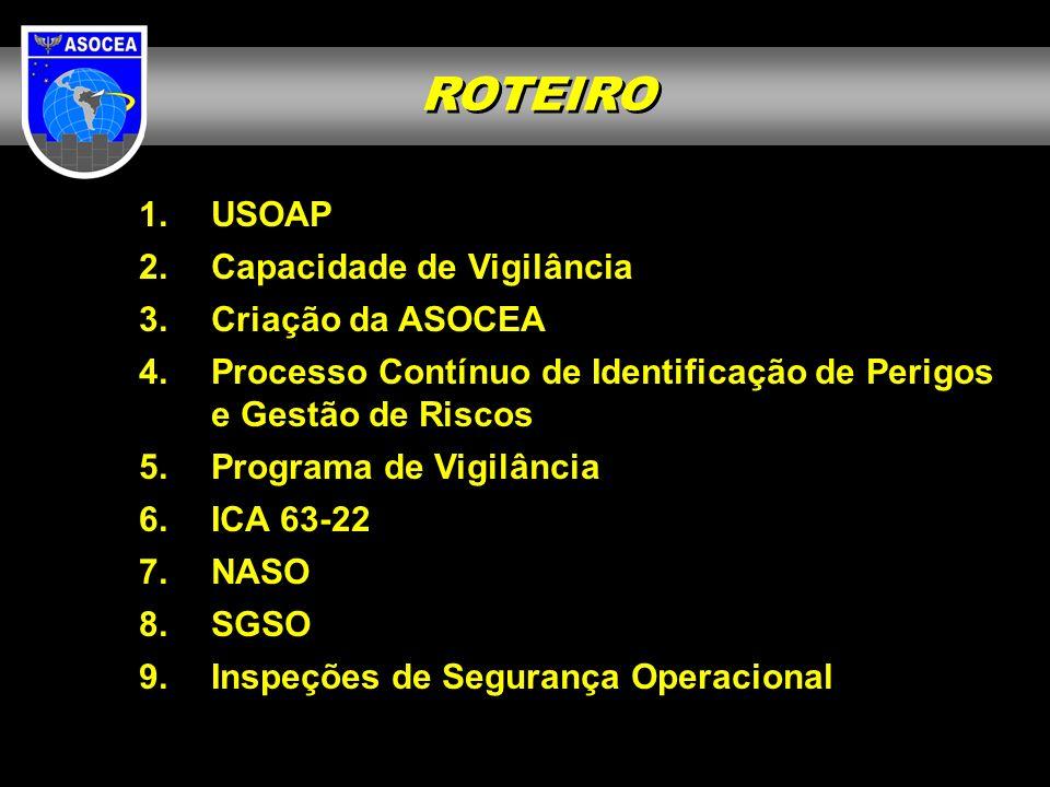 ROTEIRO USOAP Capacidade de Vigilância Criação da ASOCEA