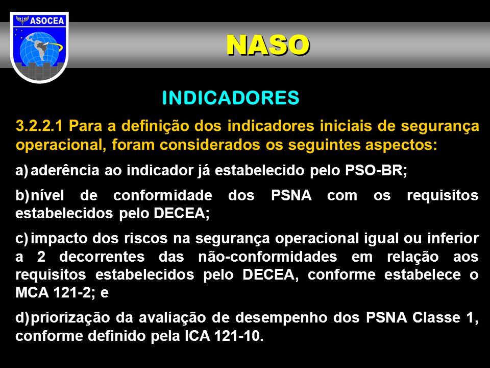 NASO INDICADORES. 3.2.2.1 Para a definição dos indicadores iniciais de segurança operacional, foram considerados os seguintes aspectos: