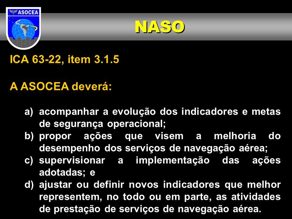 NASO ICA 63-22, item 3.1.5 A ASOCEA deverá: