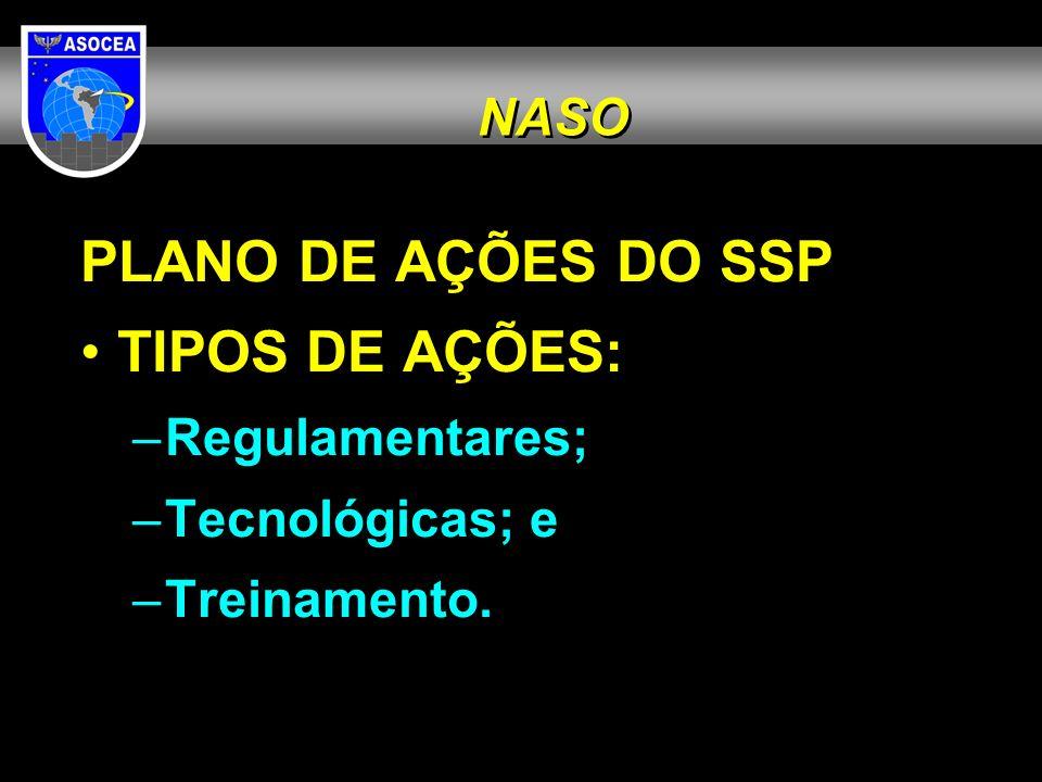 NASO PLANO DE AÇÕES DO SSP TIPOS DE AÇÕES: Regulamentares;