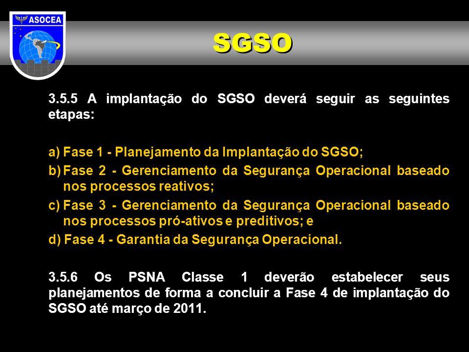SGSO 3.5.5 A implantação do SGSO deverá seguir as seguintes etapas:
