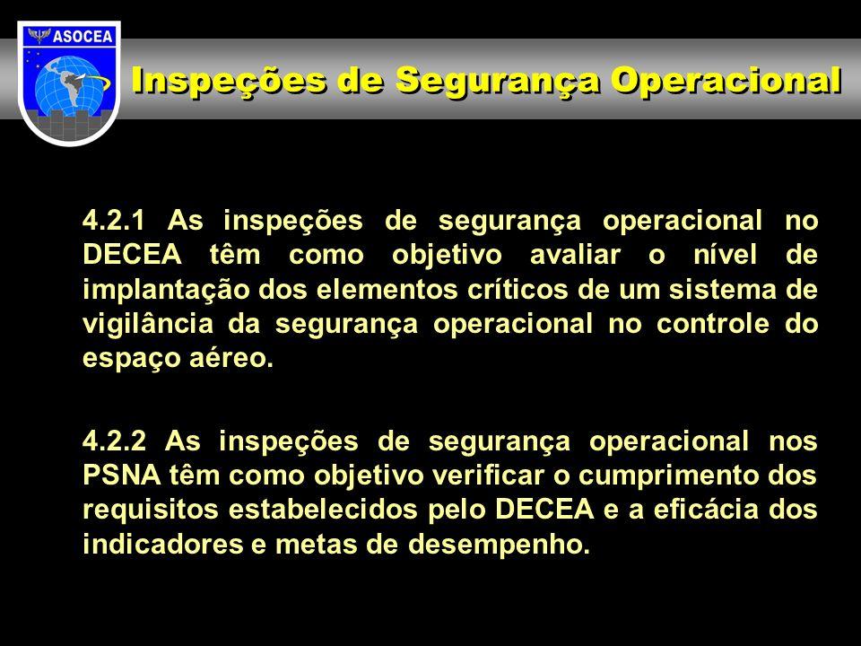 Inspeções de Segurança Operacional