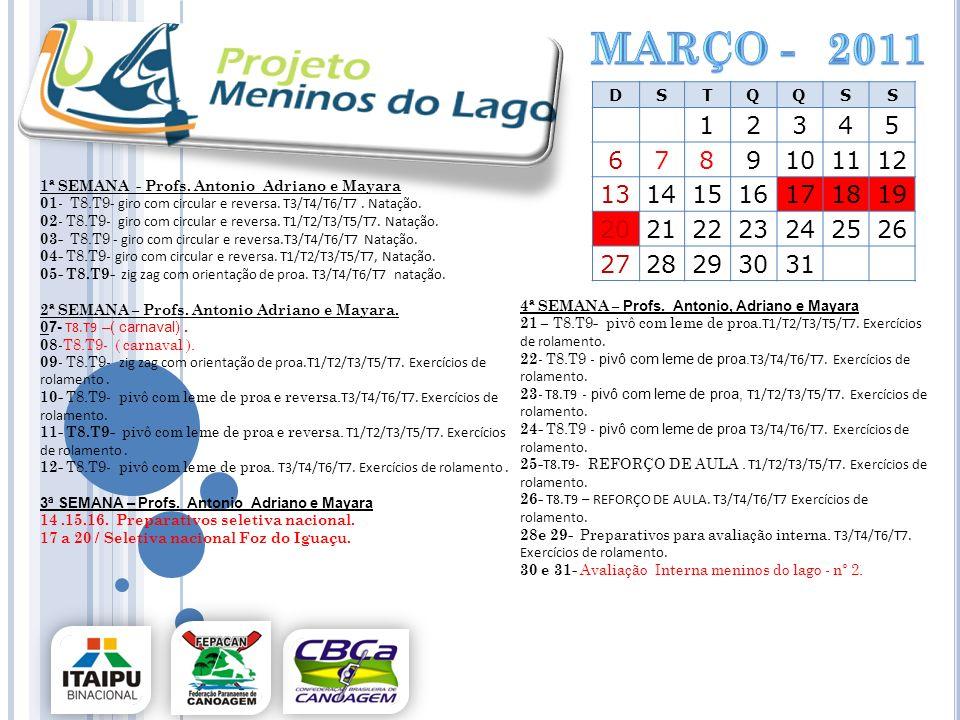 Março - 2011 D. S. T. Q. 1. 2. 3. 4. 5. 6. 7. 8. 9. 10. 11. 12. 13. 14. 15. 16.