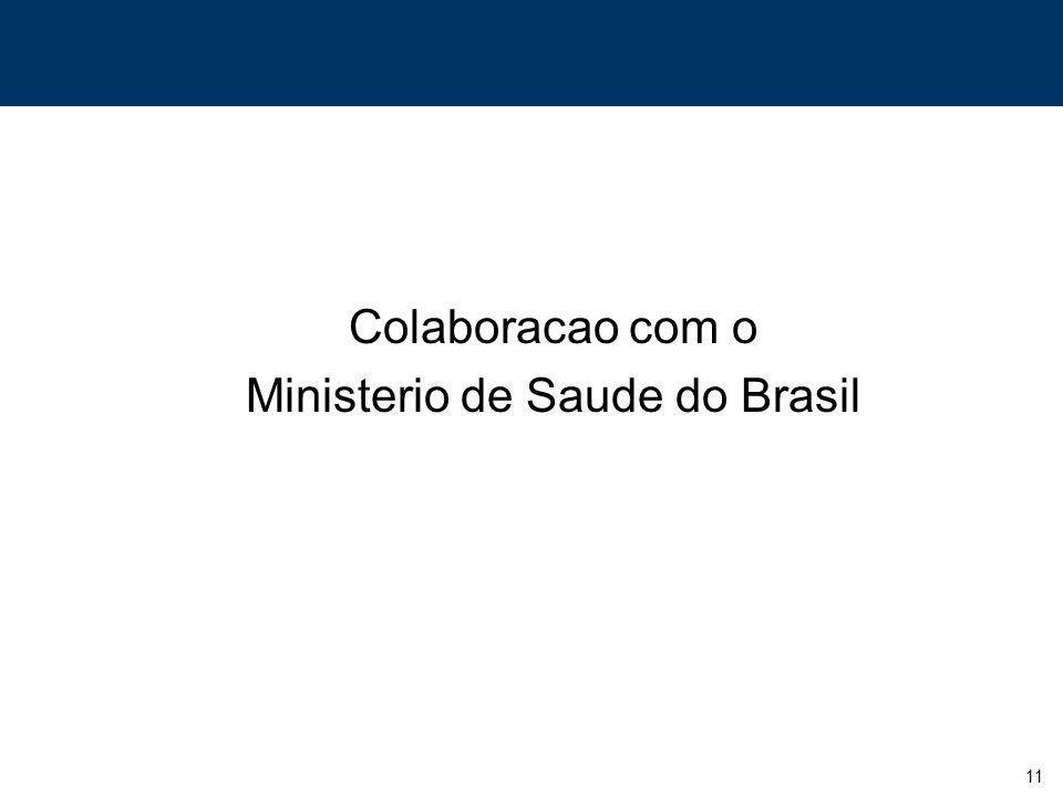 Ministerio de Saude do Brasil