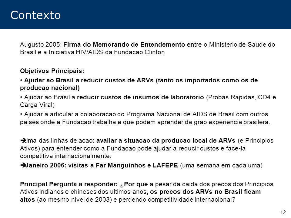 Contexto Augusto 2005: Firma do Memorando de Entendemento entre o Ministerio de Saude do Brasil e a Iniciativa HIV/AIDS da Fundacao Clinton.