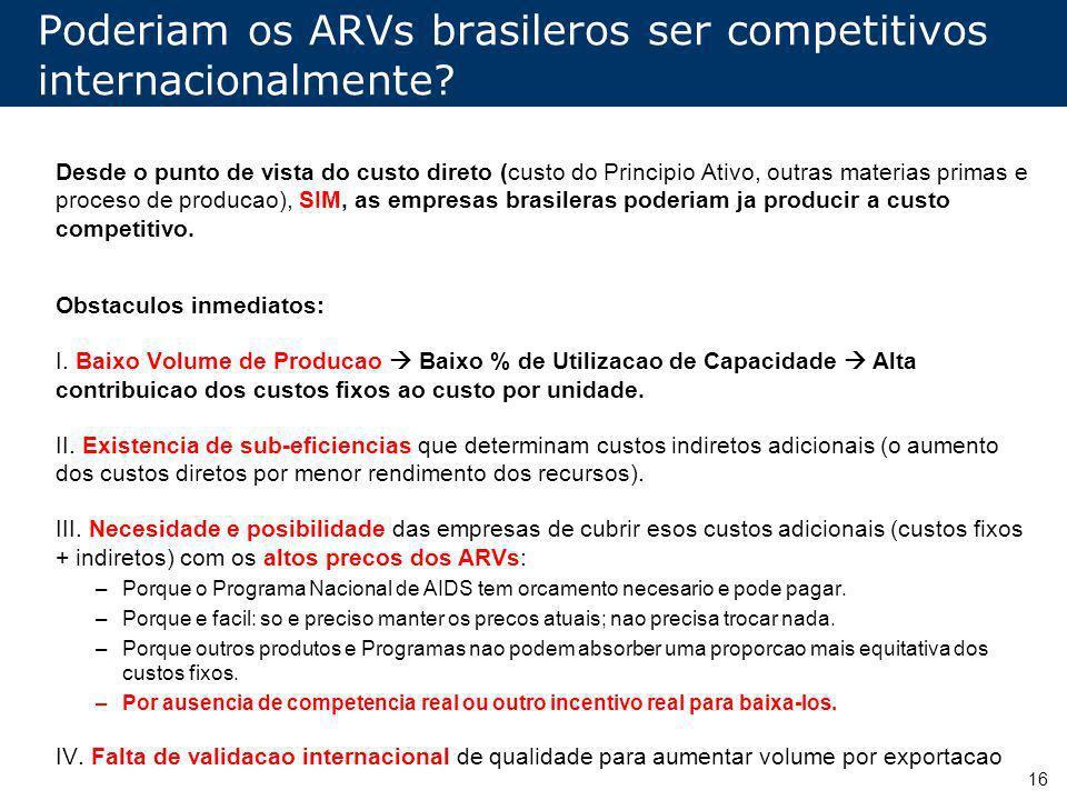 Poderiam os ARVs brasileros ser competitivos internacionalmente