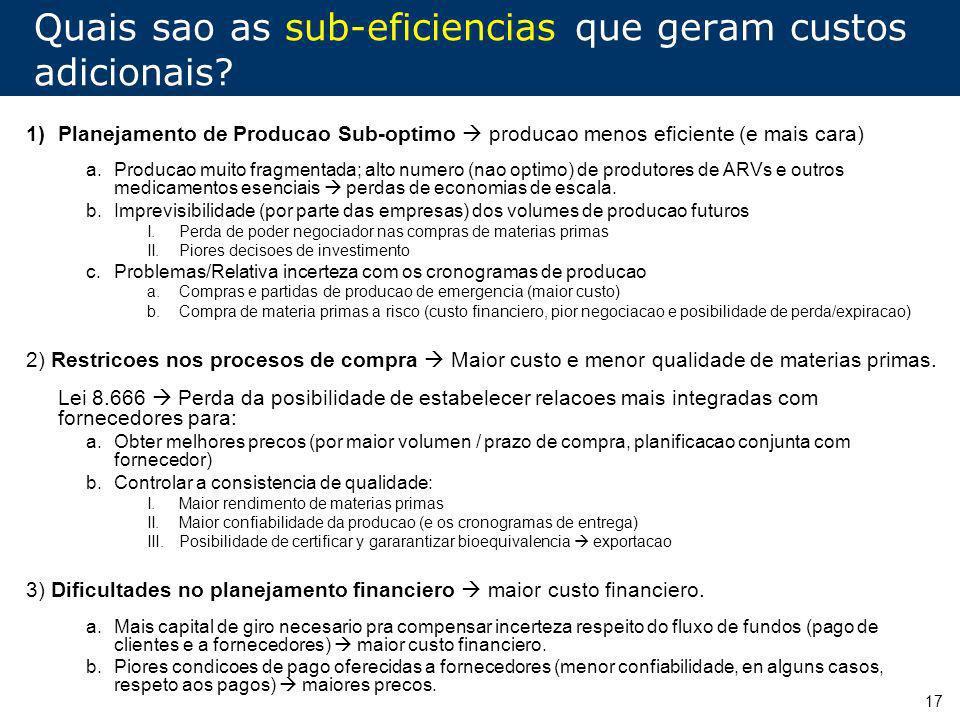 Quais sao as sub-eficiencias que geram custos adicionais