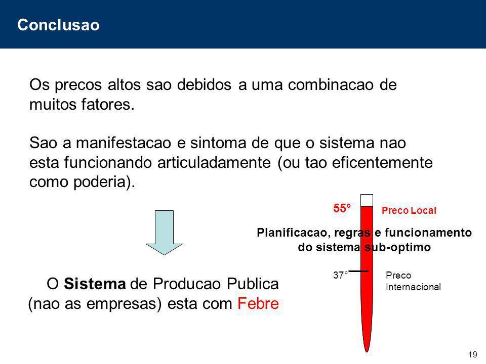 Planificacao, regras e funcionamento do sistema sub-optimo