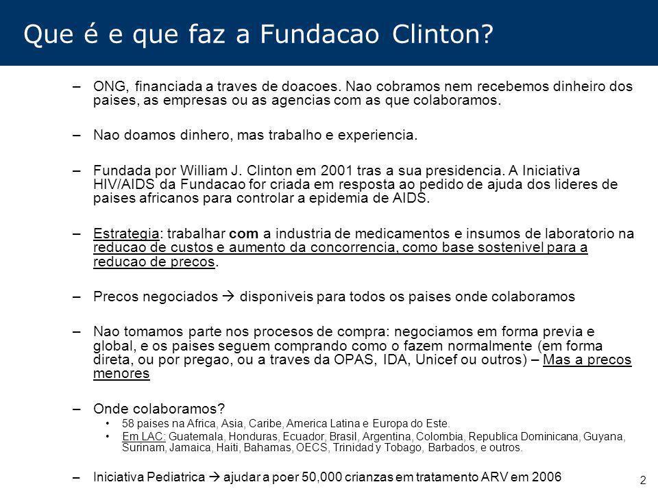 Que é e que faz a Fundacao Clinton
