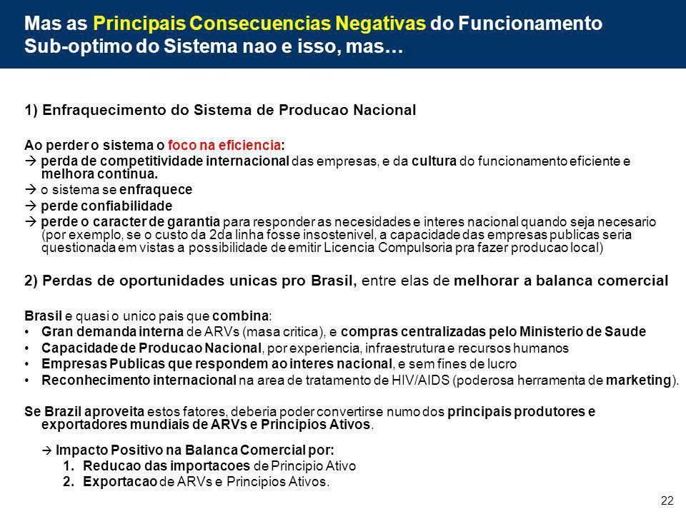 Mas as Principais Consecuencias Negativas do Funcionamento Sub-optimo do Sistema nao e isso, mas…