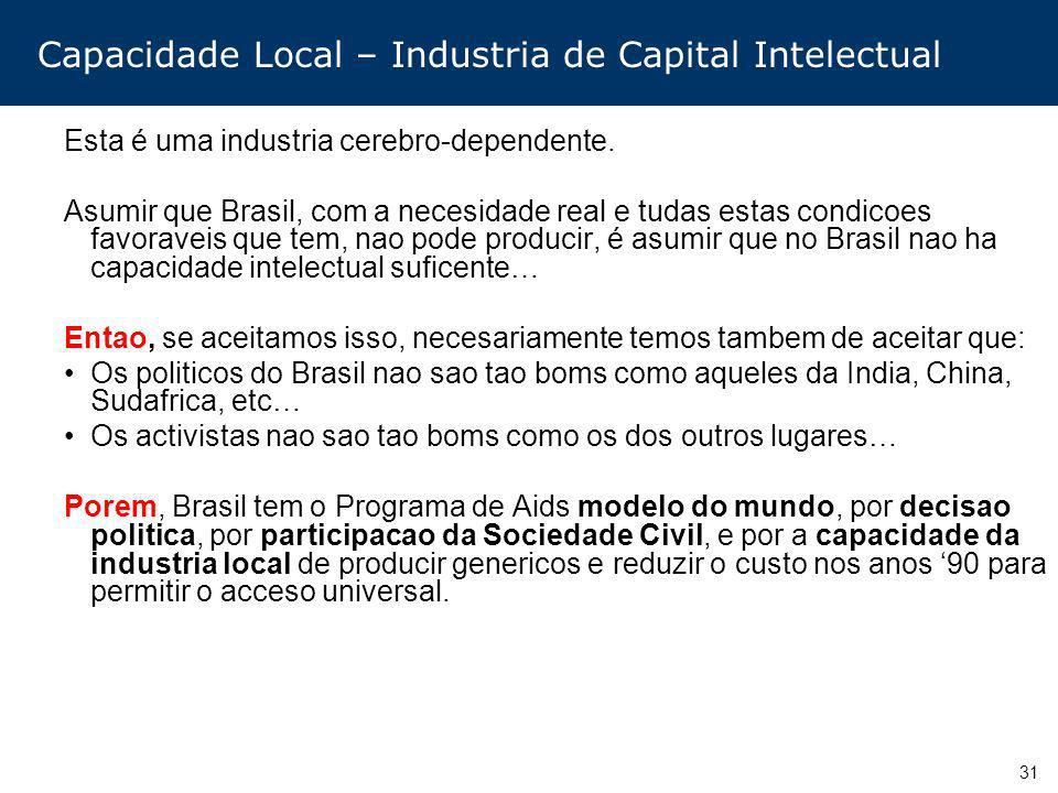 Capacidade Local – Industria de Capital Intelectual