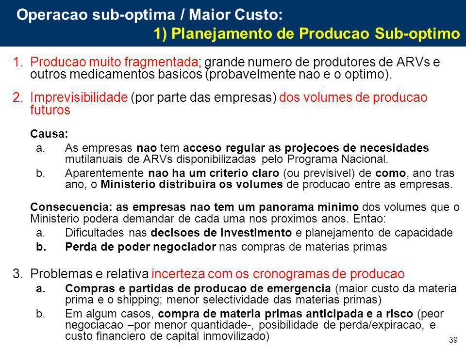 Operacao sub-optima / Maior Custo: