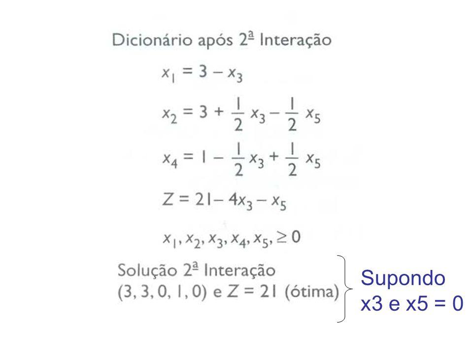 Supondo x3 e x5 = 0