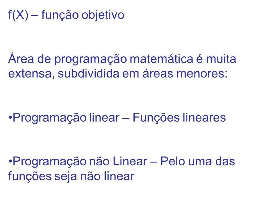 f(X) – função objetivo Área de programação matemática é muita extensa, subdividida em áreas menores: