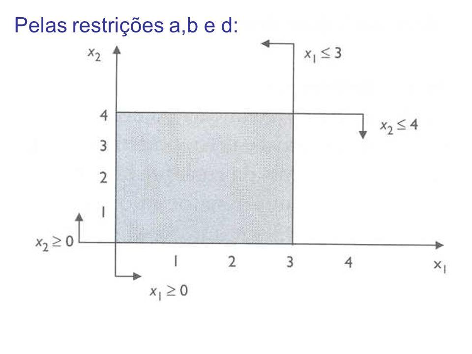 Pelas restrições a,b e d: