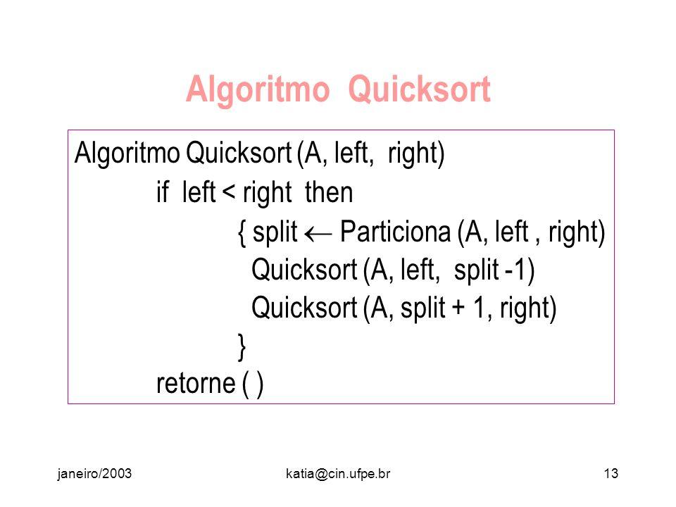 Algoritmo Quicksort Algoritmo Quicksort (A, left, right)