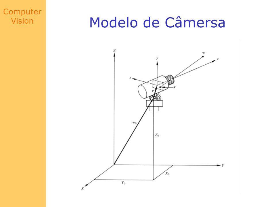 Modelo de Câmersa