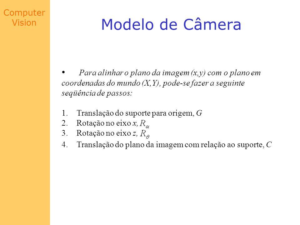 Modelo de Câmera Para alinhar o plano da imagem (x,y) com o plano em
