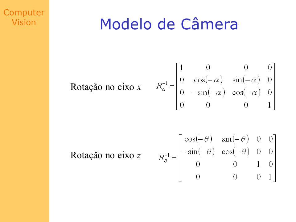 Modelo de Câmera Rotação no eixo x Rotação no eixo z