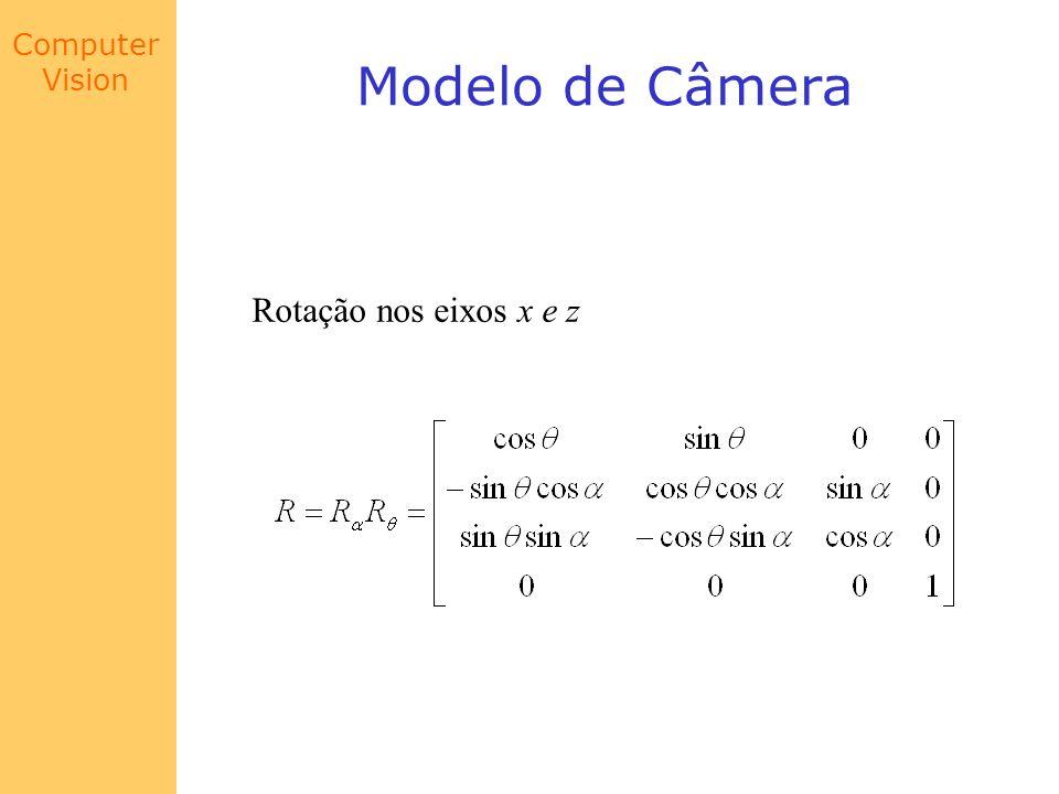 Modelo de Câmera Rotação nos eixos x e z