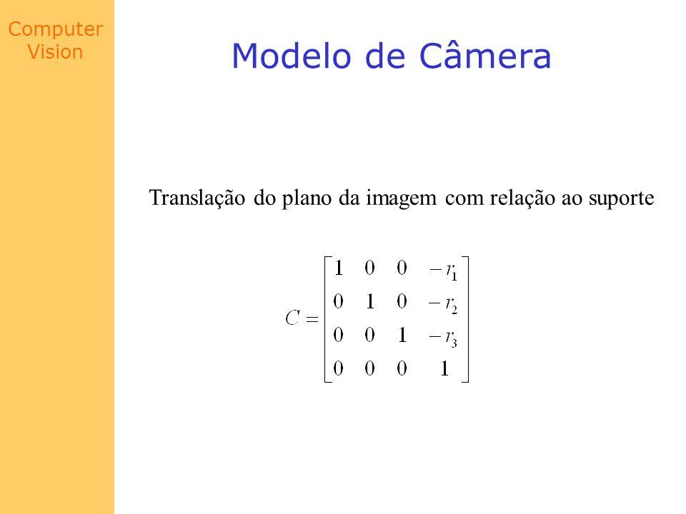 Modelo de Câmera Translação do plano da imagem com relação ao suporte