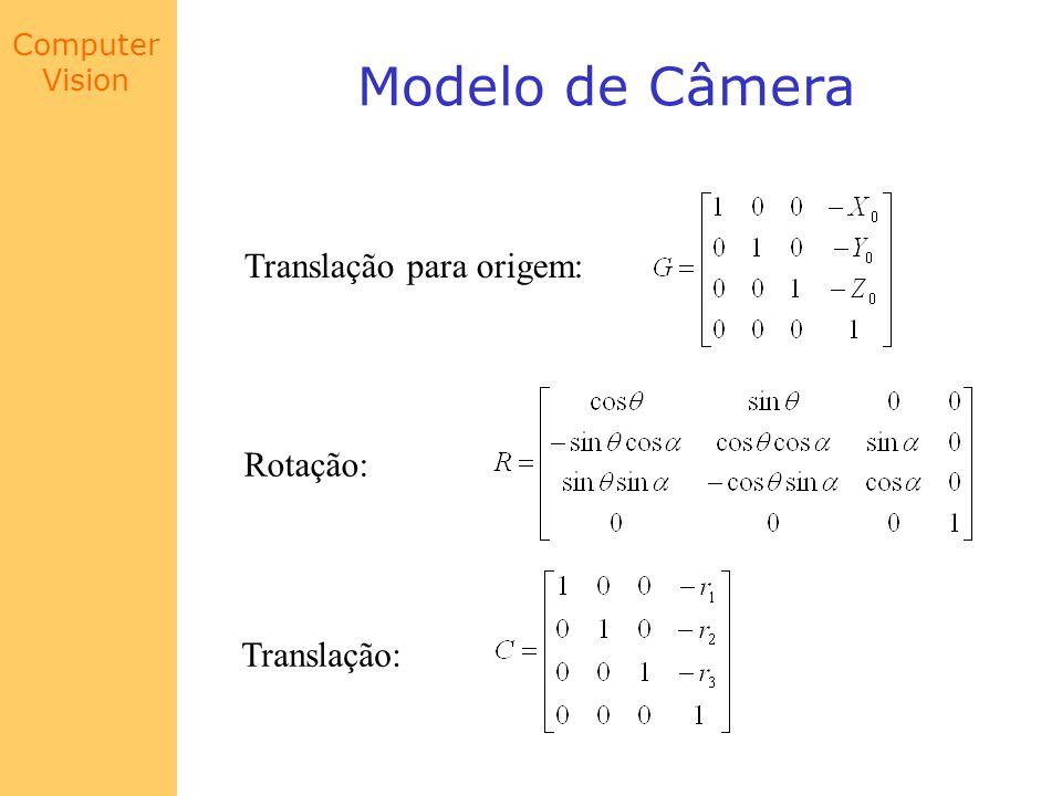 Modelo de Câmera Translação para origem: Rotação: Translação: