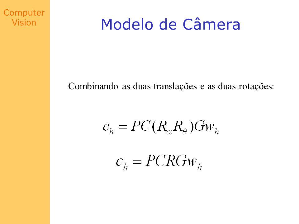 Modelo de Câmera Combinando as duas translações e as duas rotações: