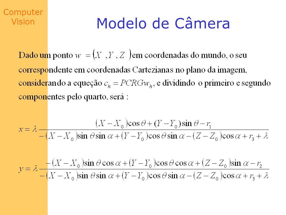 Modelo de Câmera