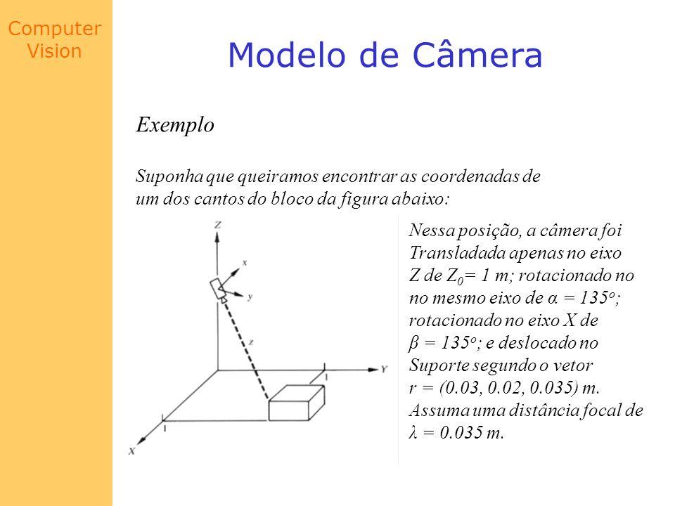 Modelo de Câmera Exemplo